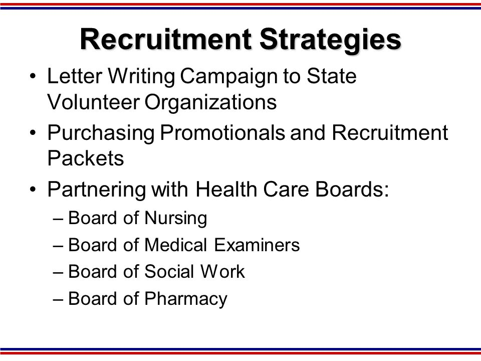 Recruitment Strategies Letter Writing Campaign to State Volunteer Organizations Purchasing Promotionals and Recruitment Packets Partnering with Health Care Boards: –Board of Nursing –Board of Medical Examiners –Board of Social Work –Board of Pharmacy