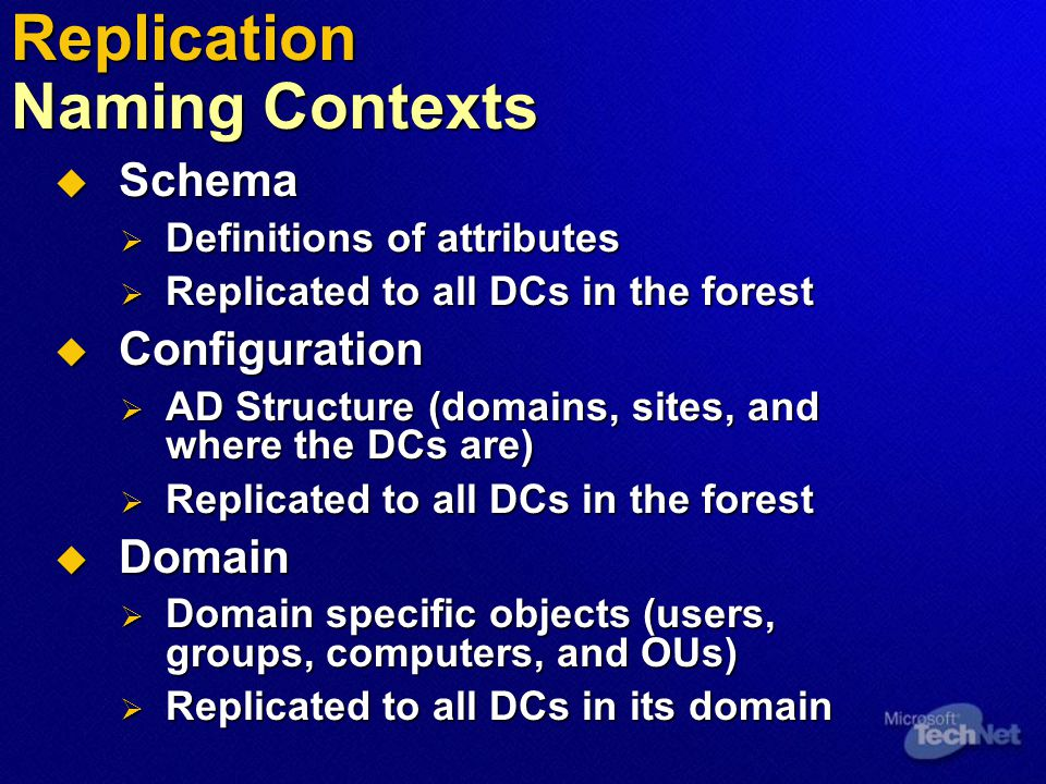  Schema  Definitions of attributes  Replicated to all DCs in the forest  Configuration  AD Structure (domains, sites, and where the DCs are)  Replicated to all DCs in the forest  Domain  Domain specific objects (users, groups, computers, and OUs)  Replicated to all DCs in its domain Replication Naming Contexts