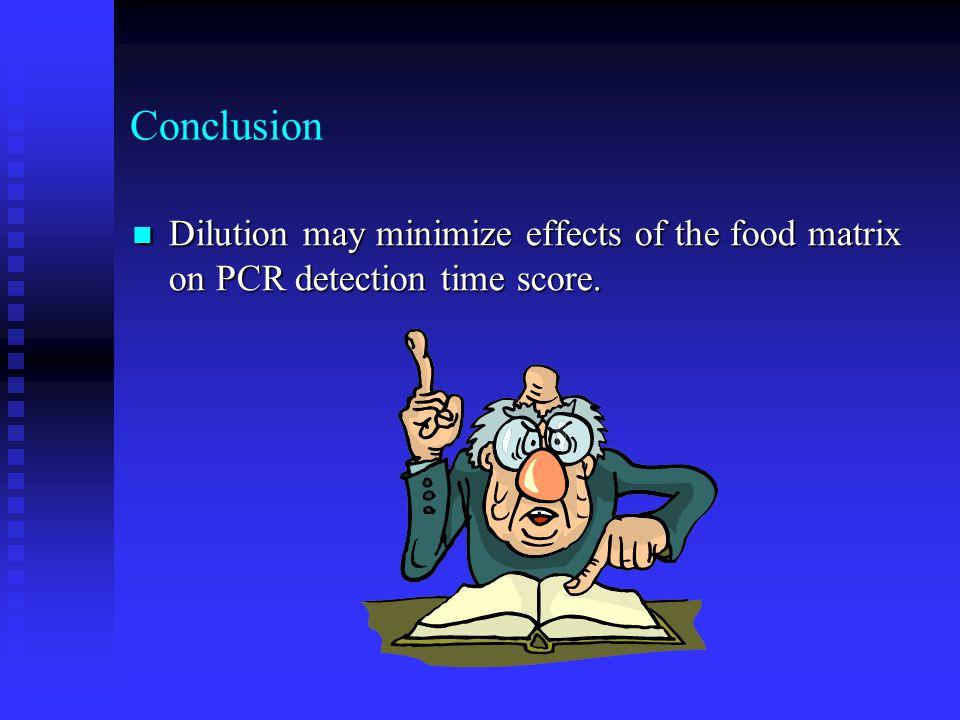 Previous Study Salmonella Typhimurium 14028 Oscar, 2002. Int. J. Food Microbiol. 76:177-190.