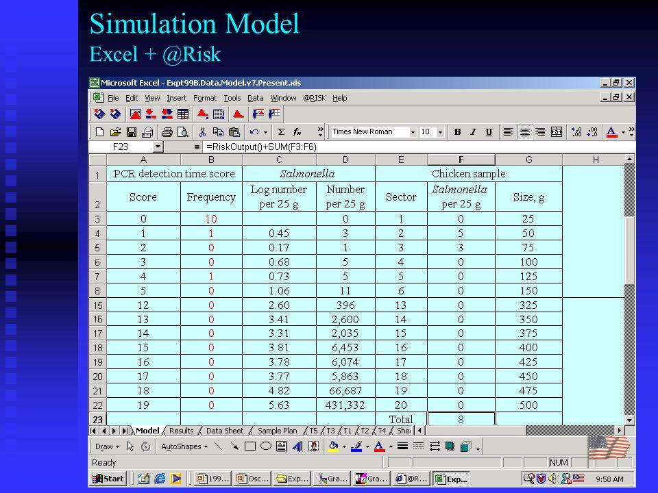 Final Standard Curve 95% Prediction Interval