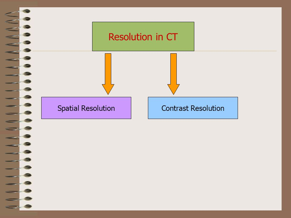 Resolution in CT Spatial ResolutionContrast Resolution