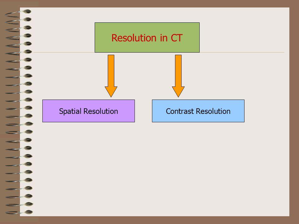TYPE OF CONVOLUTION FILTER SHARP KERNEL S. RESOLUTION SMOOTHSHARP