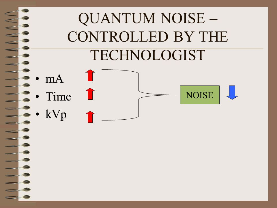 QUANTUM NOISE – CONTROLLED BY THE TECHNOLOGIST mA Time kVp NOISE