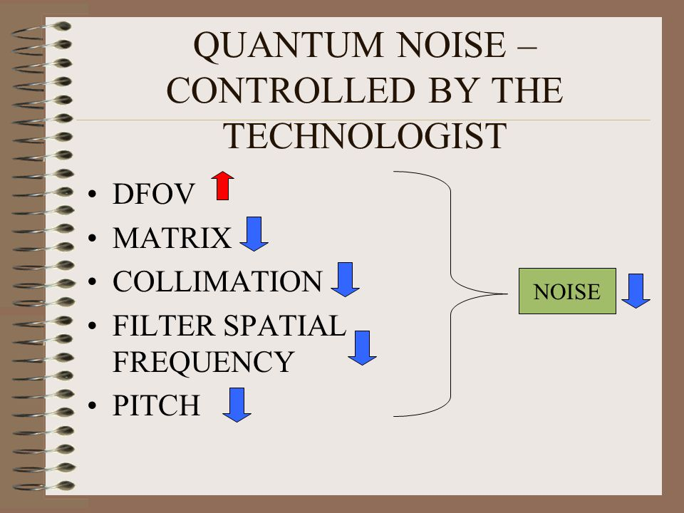 QUANTUM NOISE – CONTROLLED BY THE TECHNOLOGIST DFOV MATRIX COLLIMATION FILTER SPATIAL FREQUENCY PITCH NOISE