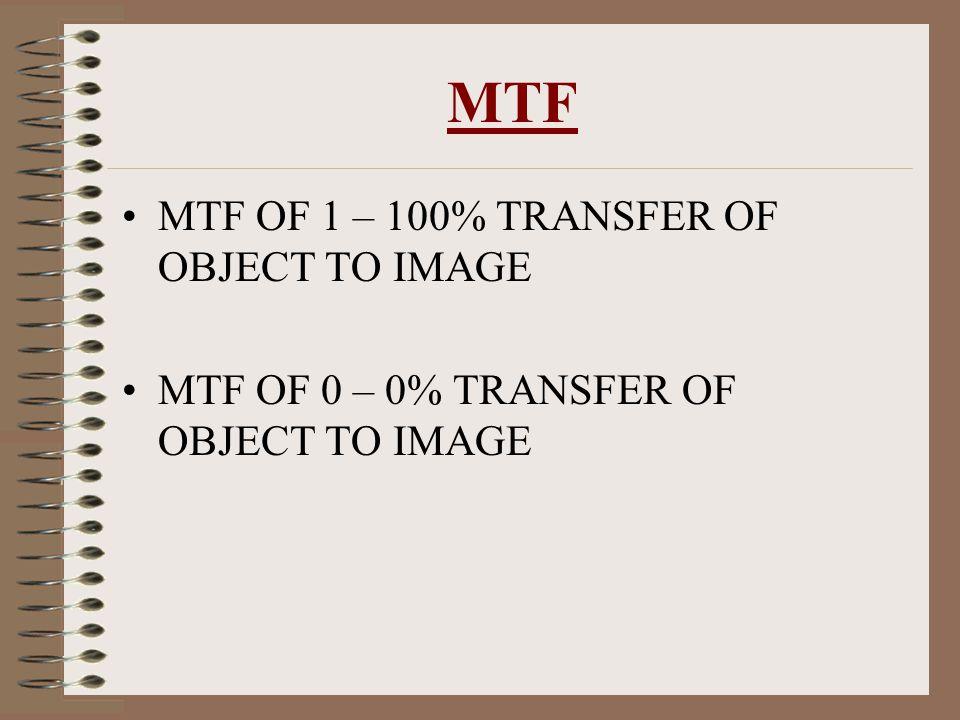 DOSE vs IMAGE QUALITY RADIATION DOSE IMAGE QUALITY