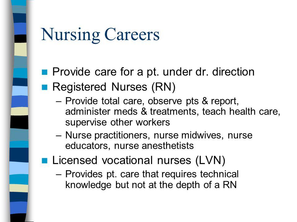 Nursing Careers Provide care for a pt.under dr.