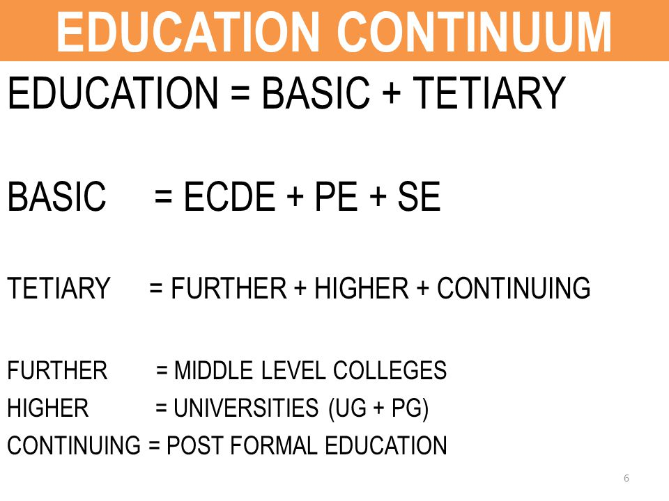 EDUCATION CONTINUUM EDUCATION = BASIC + TETIARY BASIC = ECDE + PE + SE TETIARY = FURTHER + HIGHER + CONTINUING FURTHER = MIDDLE LEVEL COLLEGES HIGHER = UNIVERSITIES (UG + PG) CONTINUING = POST FORMAL EDUCATION 6