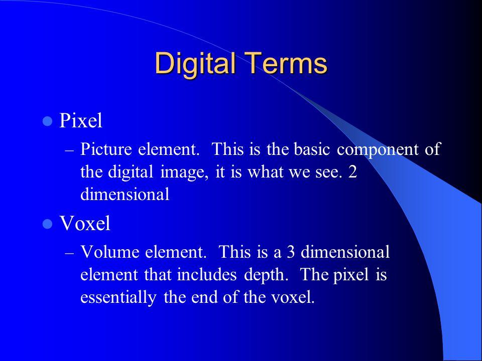 Digital Terms Pixel – Picture element.