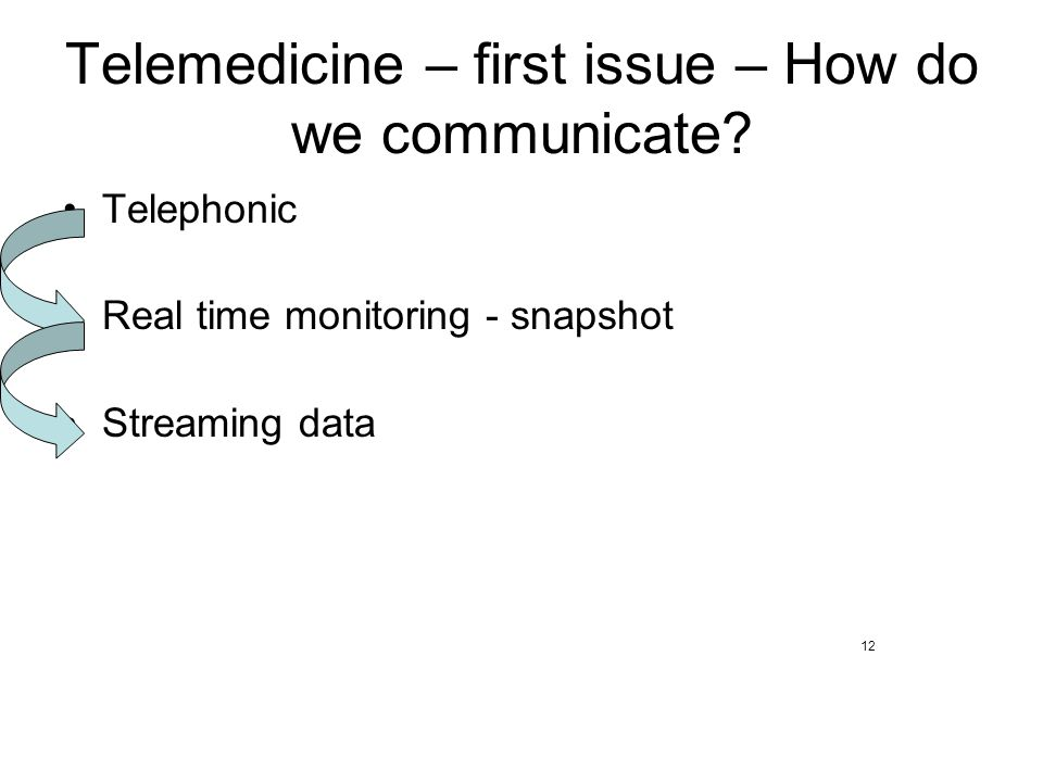 Telemedicine – first issue – How do we communicate.