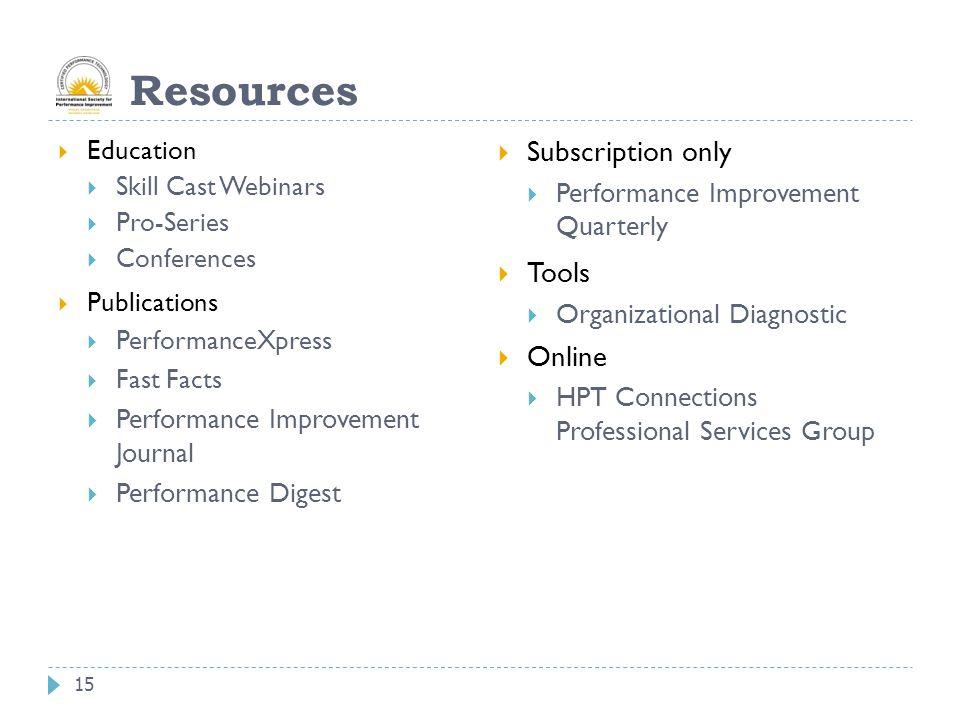 15 Resources  Education  Skill Cast Webinars  Pro-Series  Conferences  Publications  PerformanceXpress  Fast Facts  Performance Improvement Jo
