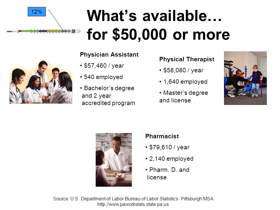 What's available… for $50,000 or more Physician Assistant $57,460 / year 540 employed Bachelor's degree and 2 year accredited program Physical Therapi