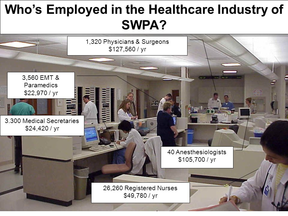1,320 Physicians & Surgeons $127,560 / yr Who's Employed in the Healthcare Industry of SWPA? 3.300 Medical Secretaries $24,420 / yr 26,260 Registered