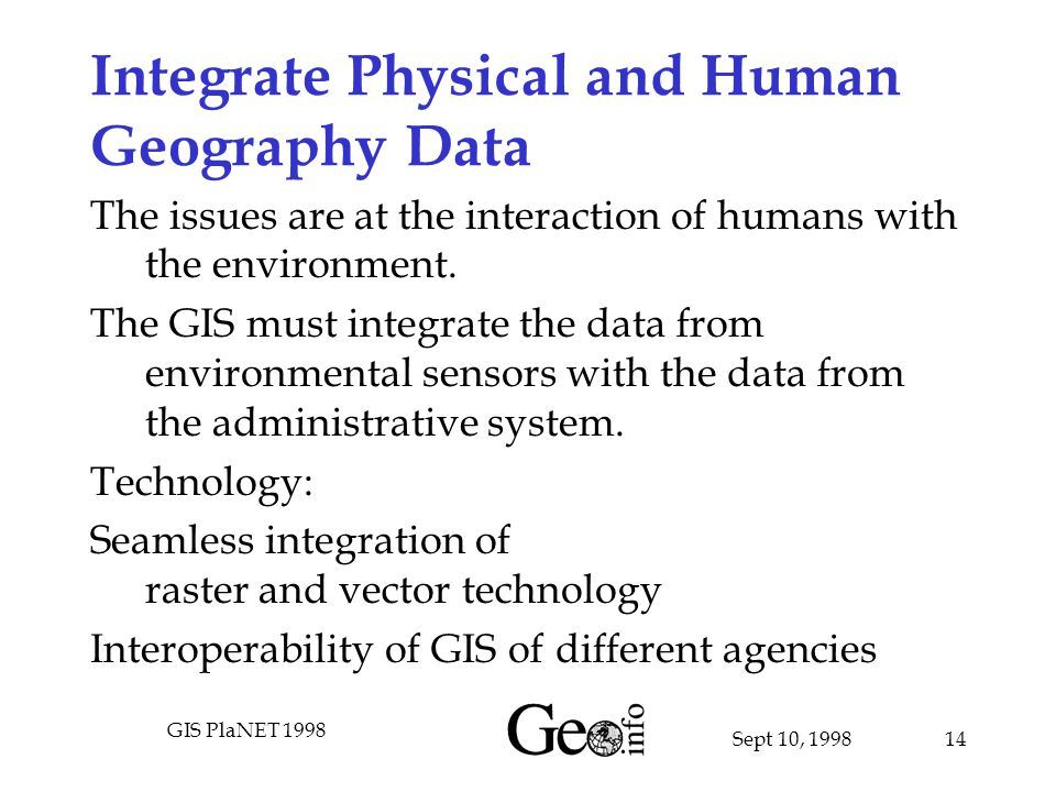 Sept 10, 1998 GIS PlaNET 1998 14 Integrate Physical and Human Geography Data The issues are at the interaction of humans with the environment.