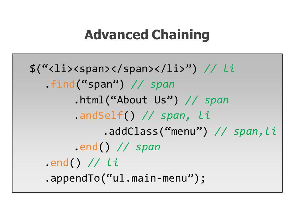 $( ) // li.find( span ) // span.html( About Us ) // span.andSelf() // span, li.addClass( menu ) // span,li.end() // span.end() // li.appendTo( ul.main-menu ); Advanced Chaining