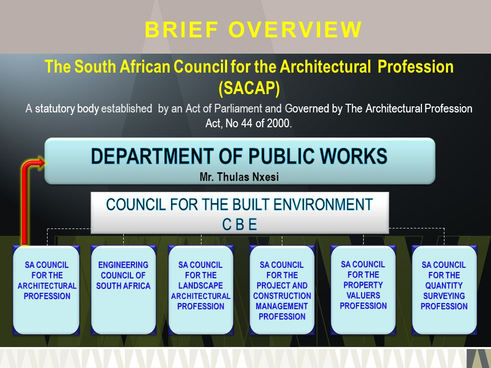 BRIEF OVERVIEW The South African Council for the Architectural Profession (SACAP) A statutory body established by an Act of Parliament and Governed by