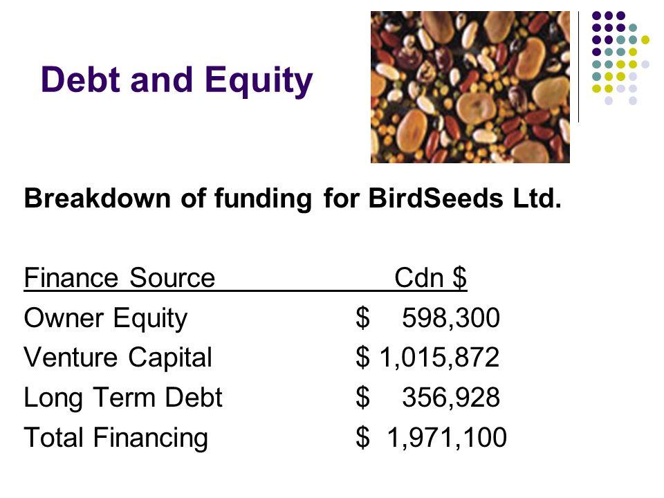 Debt and Equity Breakdown of funding for BirdSeeds Ltd.