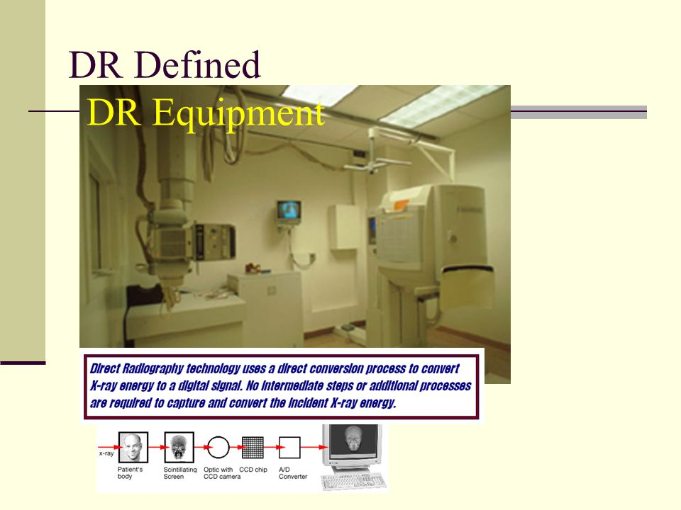 DR Defined DR Equipment