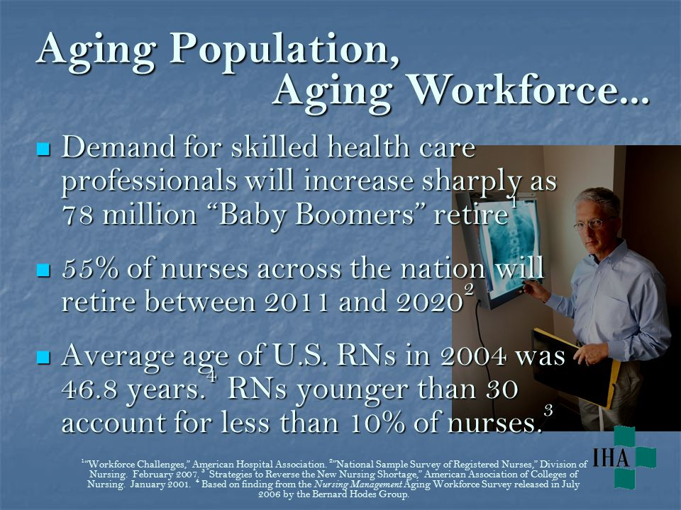 Demand for skilled health care professionals will increase sharply as 78 million Baby Boomers retire 1 Demand for skilled health care professionals will increase sharply as 78 million Baby Boomers retire 1 55% of nurses across the nation will retire between 2011 and 2020 2 55% of nurses across the nation will retire between 2011 and 2020 2 Average age of U.S.