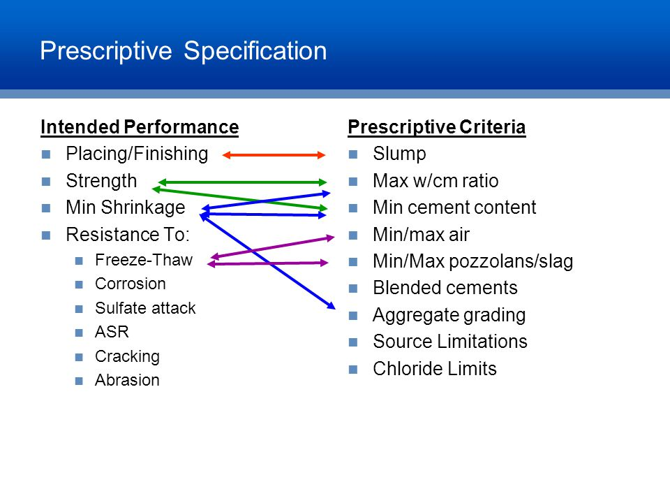 Prescriptive Specification Intended Performance Placing/Finishing Strength Min Shrinkage Resistance To: Freeze-Thaw Corrosion Sulfate attack ASR Crack
