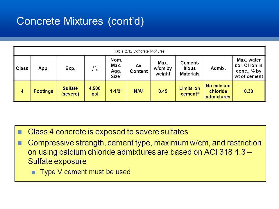 Concrete Mixtures (cont'd) Table 2.12 Concrete Mixtures ClassApp.Exp.ƒ΄ c Nom. Max. Agg. Size 1 Air Content Max. w/cm by weight Cement- itious Materia