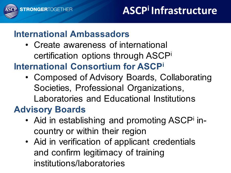 ASCP i Infrastructure International Ambassadors Create awareness of international certification options through ASCP i International Consortium for AS