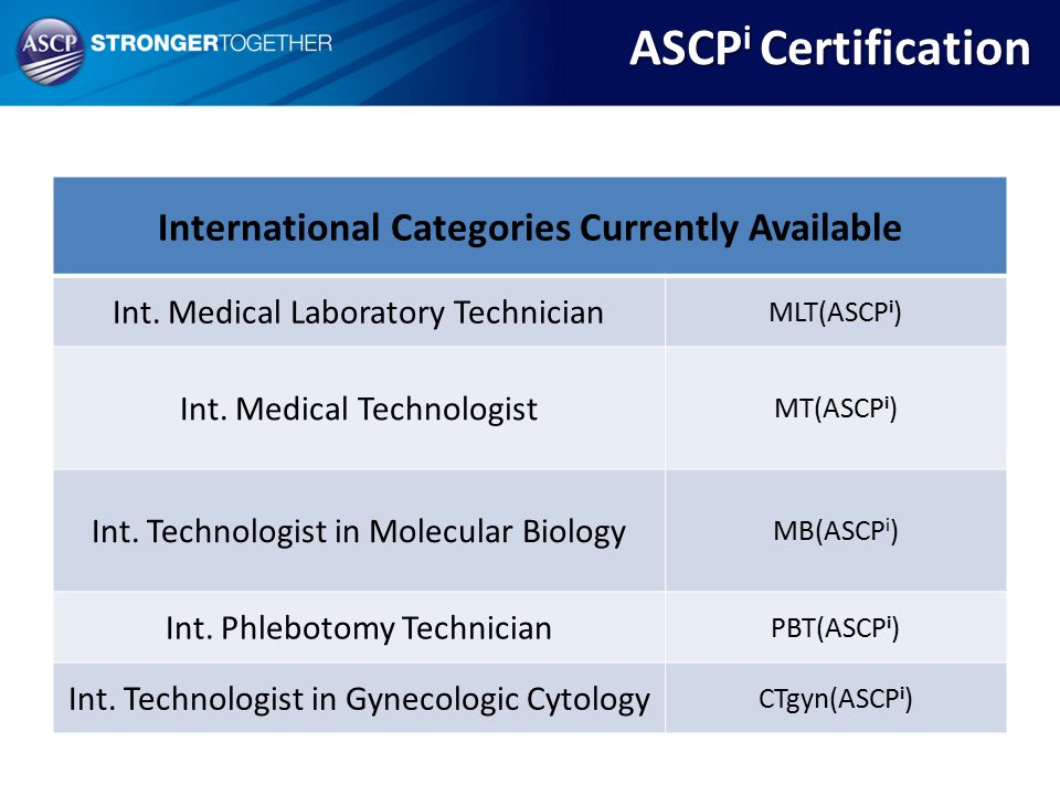 International Categories Currently Available Int. Medical Laboratory Technician MLT(ASCP i ) Int. Medical Technologist MT(ASCP i ) Int. Technologist i