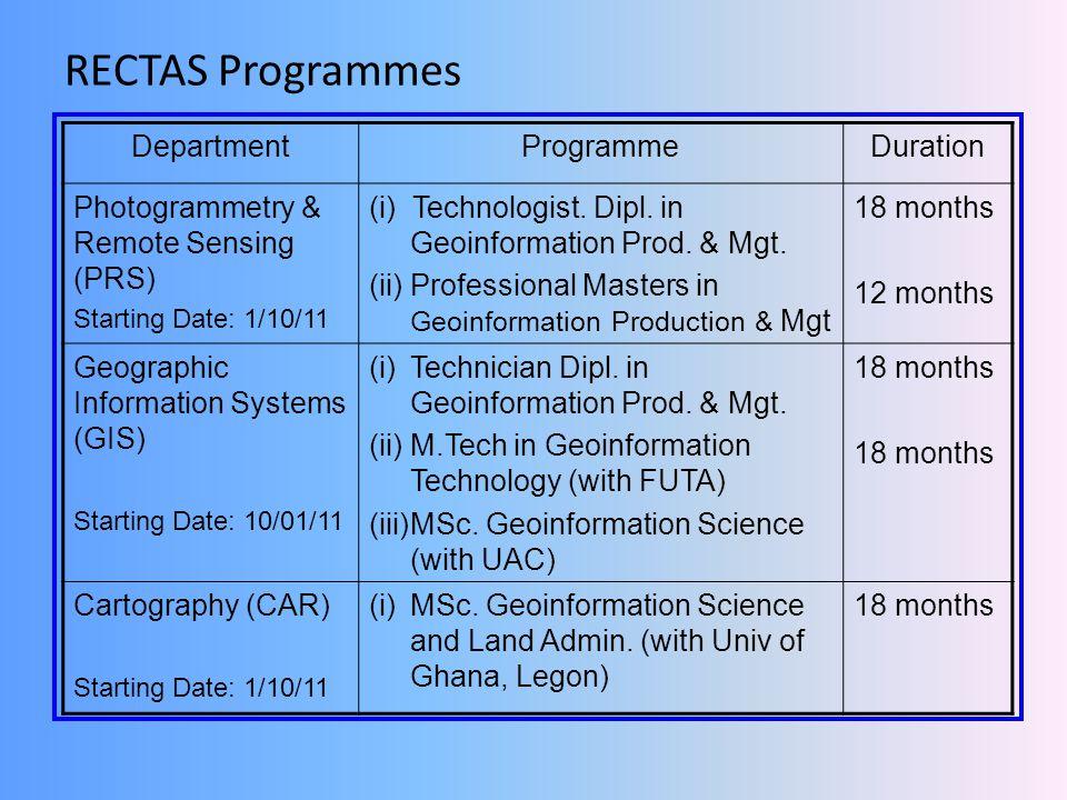 RECTAS Programmes DepartmentProgrammeDuration Photogrammetry & Remote Sensing (PRS) Starting Date: 1/10/11 (i) Technologist.