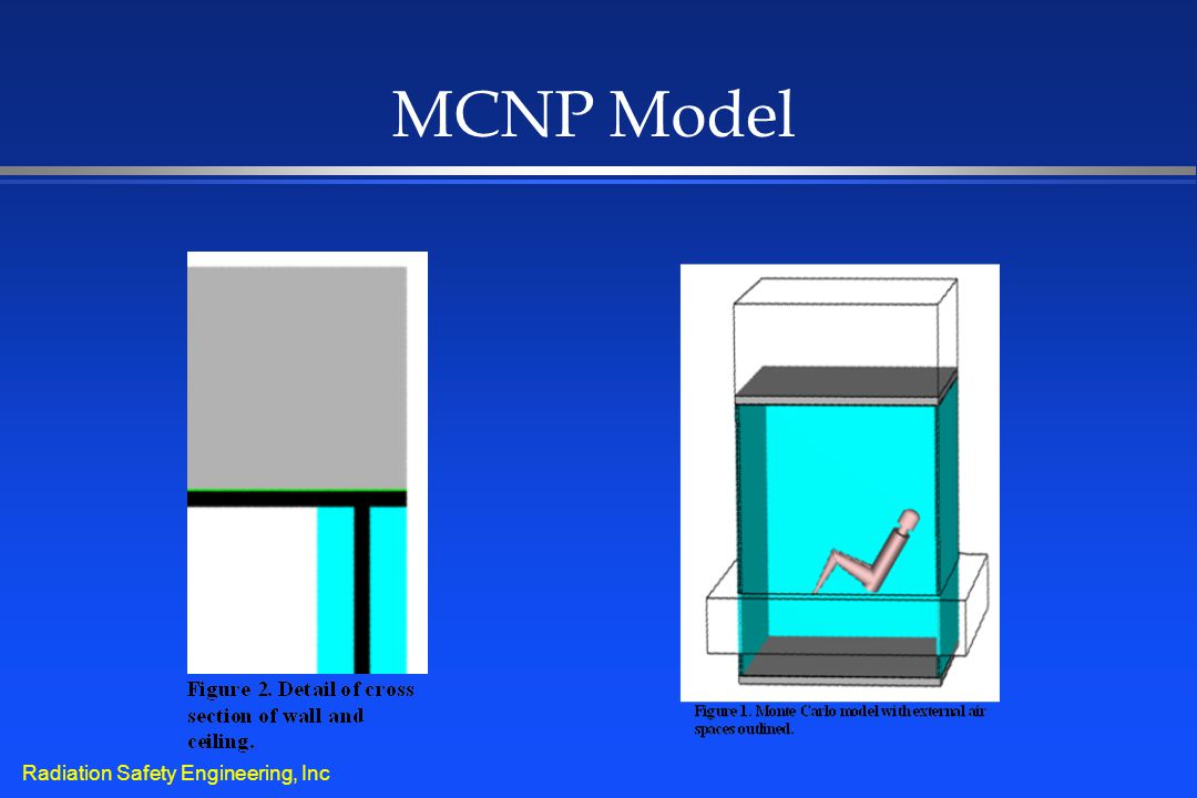 Radiation Safety Engineering, Inc MCNP Model