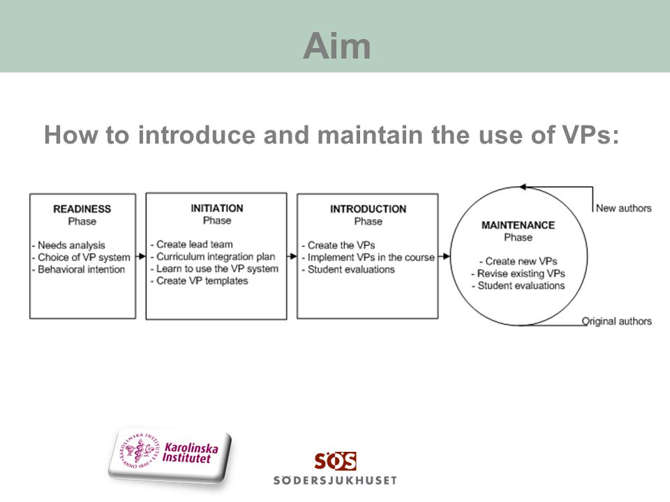 How to introduce and maintain the use of VPs: Aim