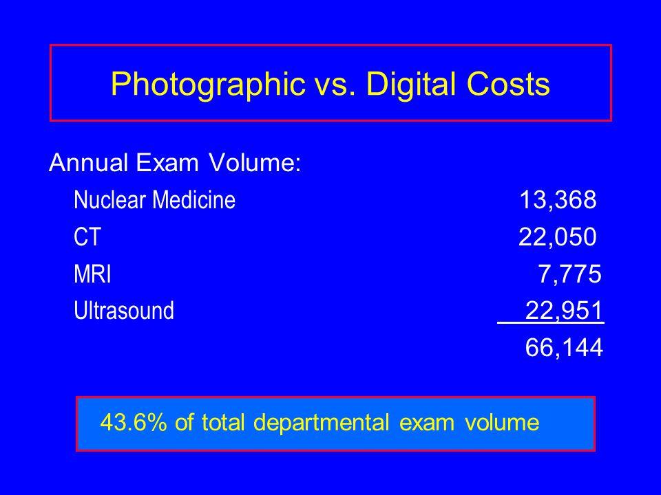 Photographic vs.