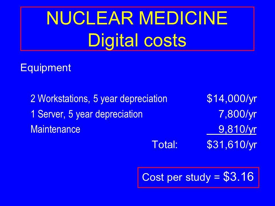 NUCLEAR MEDICINE Digital costs Equipment 2 Workstations, 5 year depreciation $14,000/yr 1 Server, 5 year depreciation 7,800/yr Maintenance 9,810/yr Total:$31,610/yr Cost per study = $3.16