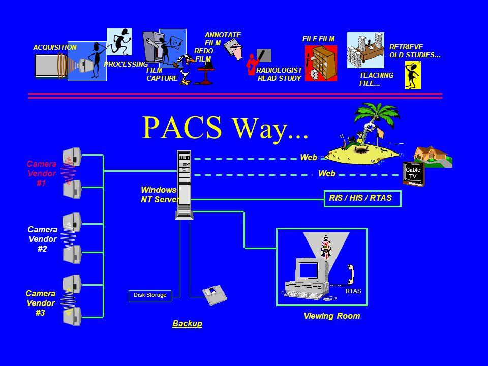 PACS Way... TEACHING FILE... RETRIEVE OLD STUDIES...