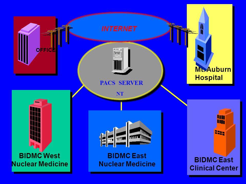 Mt. Auburn Hospital OFFICE BIDMC East Clinical Center BIDMC West Nuclear Medicine INTERNET BIDMC East Nuclear Medicine PACS SERVER NT