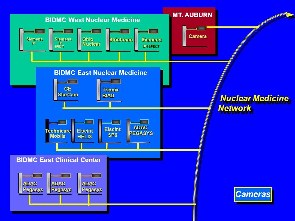 Cameras Nuclear Medicine Nuclear MedicineNetwork Network GEStarCam TrionixBIAD TechnicareMobile ADACPEGASYS ElscintSP6 ElscintHELIX BIDMC East Nuclear Medicine ADACPegasysADACPegasys BIDMC East Clinical Center BIDMC West Nuclear Medicine MT.