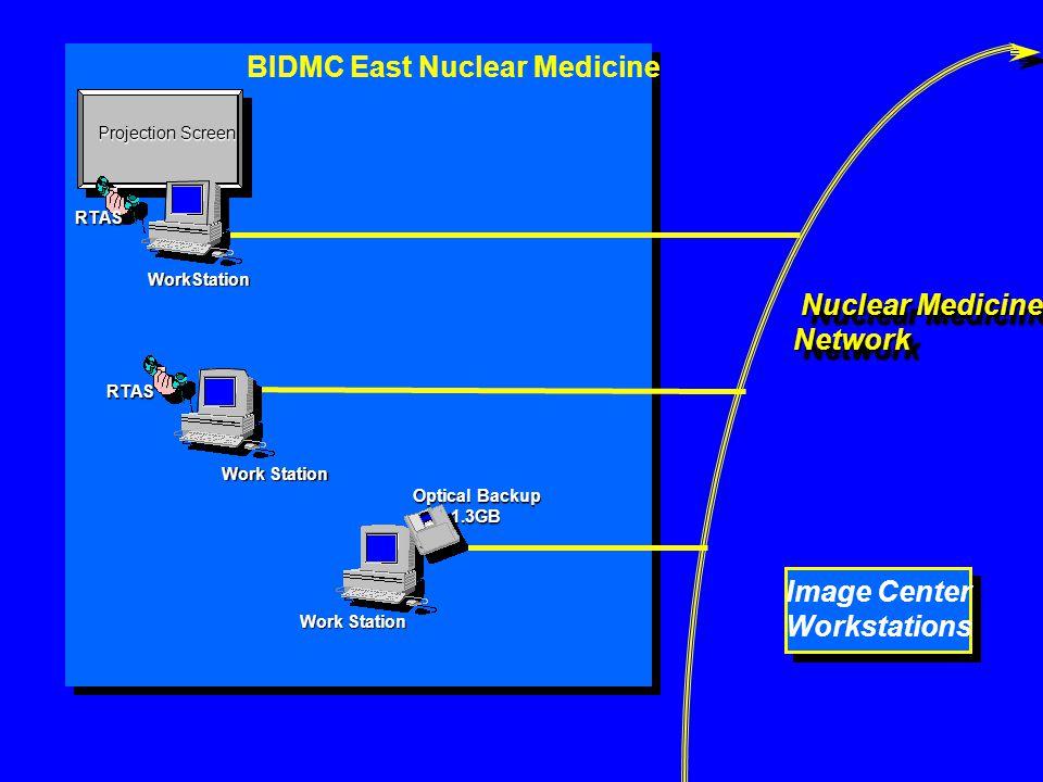 Image Center Workstations Image Center Workstations Nuclear Medicine Nuclear MedicineNetwork Network BIDMC East Nuclear Medicine Projection Screen Work Station Optical Backup 1.3GBRTAS RTAS WorkStation