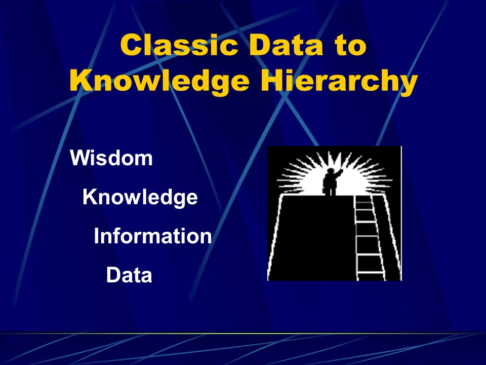 Contentnets have a role to play in KM As knowledge repositories for tacit knowledge that has been made explicit For best practices databases For expert yellow pages Online learning and knowledge sharing Knowledge sharing boards