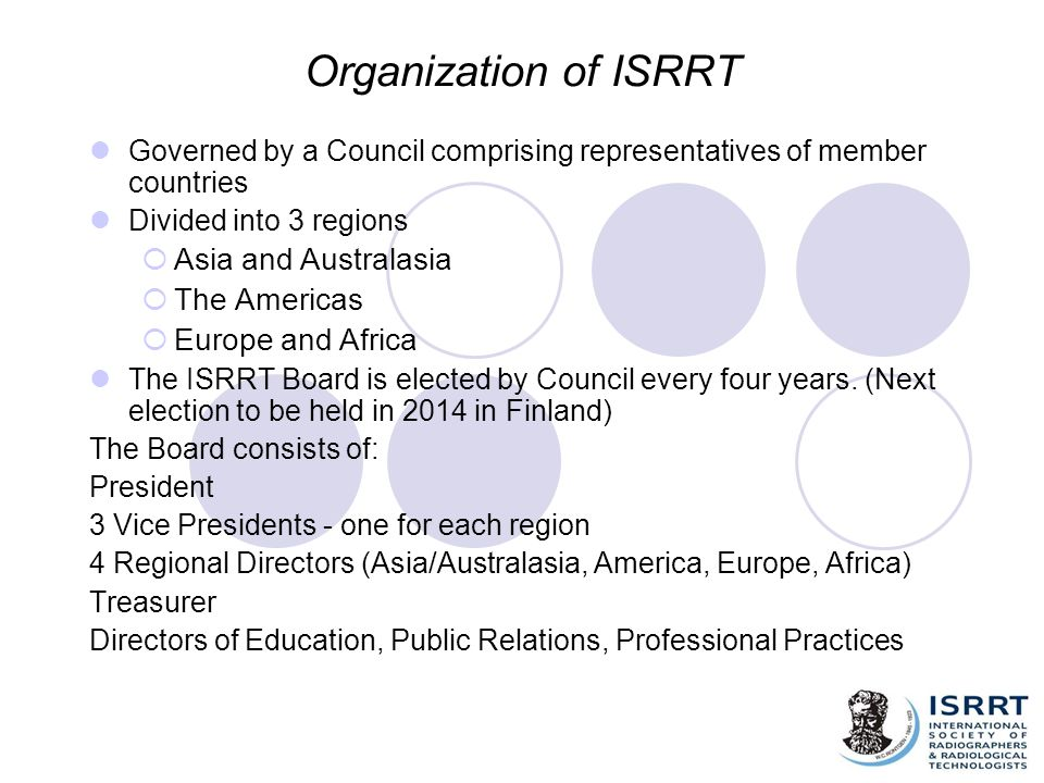 Organization of ISRRT Governed by a Council comprising representatives of member countries Divided into 3 regions  Asia and Australasia  The Americas  Europe and Africa The ISRRT Board is elected by Council every four years.