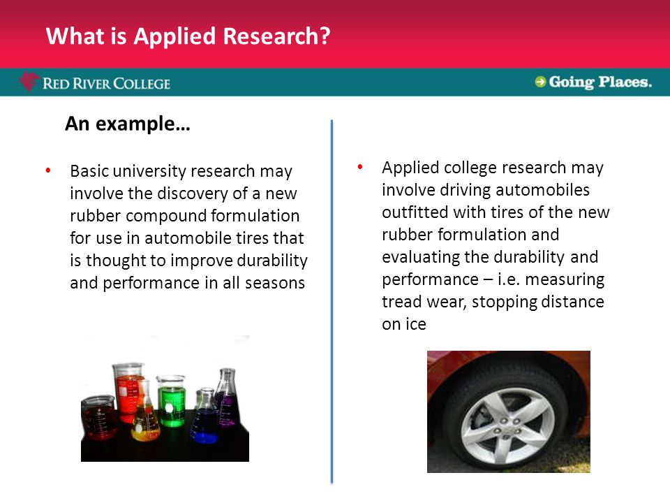 What is Applied Research.