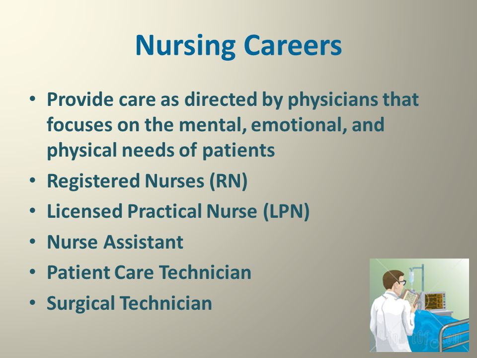 Nursing Careers Provide care as directed by physicians that focuses on the mental, emotional, and physical needs of patients Registered Nurses (RN) Li