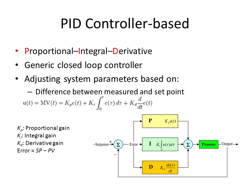 PID Controller-based Proportional–Integral–Derivative Generic closed loop controller Adjusting system parameters based on: – Difference between measured and set point K p : Proportional gain K i : Integral gain K d : Derivative gain Error = SP − PV