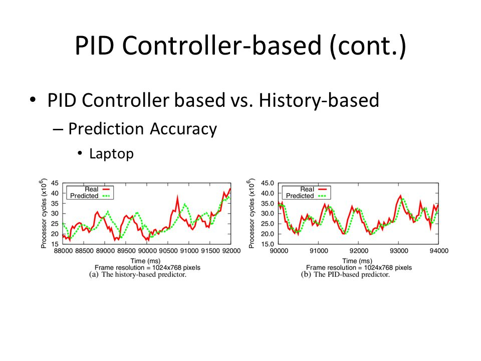 PID Controller-based (cont.) PID Controller based vs. History-based – Prediction Accuracy Laptop
