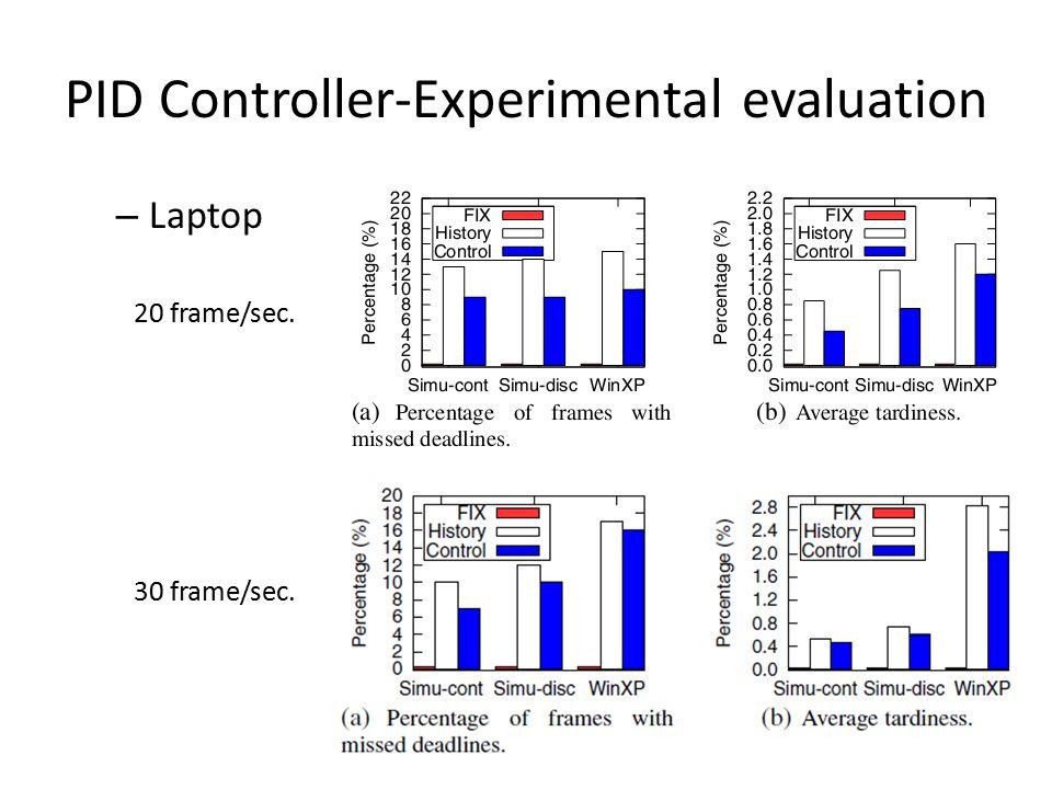 PID Controller-Experimental evaluation – Laptop 20 frame/sec. 30 frame/sec.