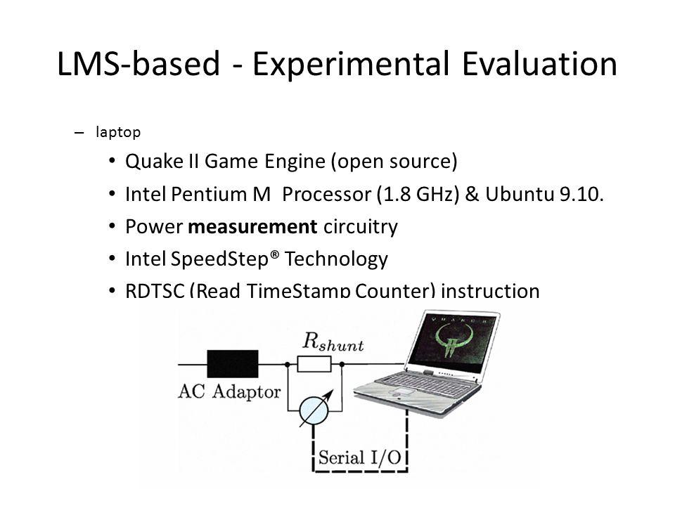 LMS-based - Experimental Evaluation – laptop Quake II Game Engine (open source) Intel Pentium M Processor (1.8 GHz) & Ubuntu 9.10. Power measurement c