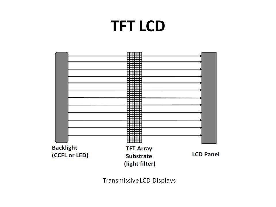 TFT LCD Transmissive LCD Displays