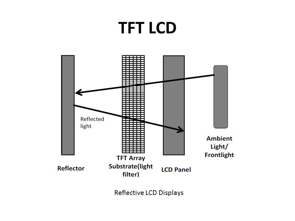TFT LCD Reflective LCD Displays