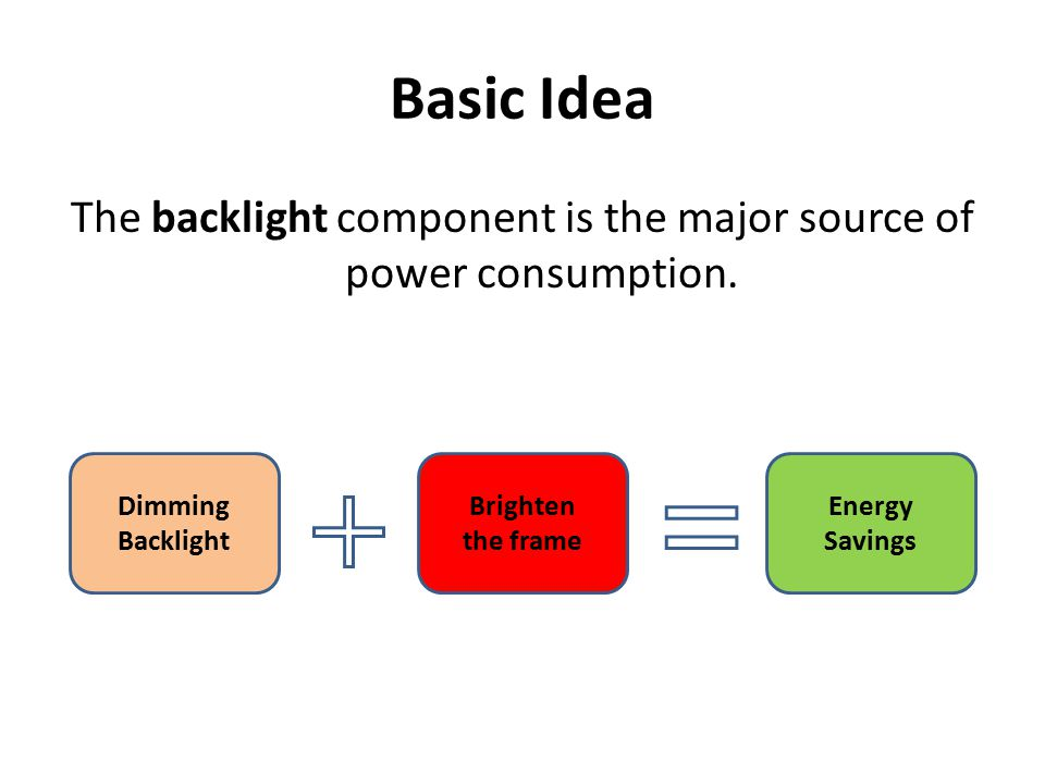 Basic Idea The backlight component is the major source of power consumption.