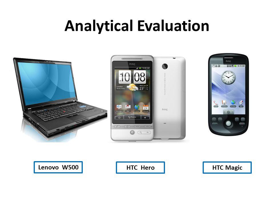 Analytical Evaluation Lenovo W500 HTC HeroHTC Magic