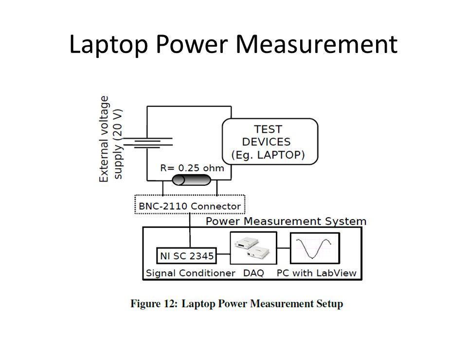 Laptop Power Measurement
