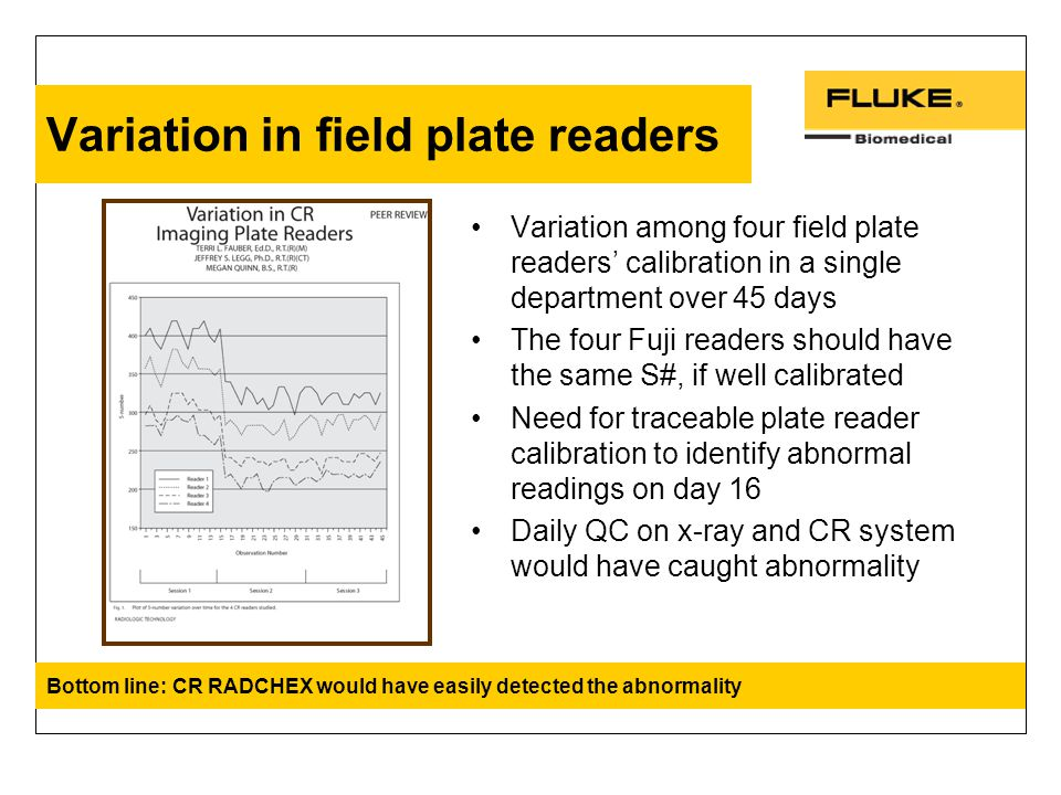 Variation in field plate readers Variation among four field plate readers' calibration in a single department over 45 days The four Fuji readers should have the same S#, if well calibrated Need for traceable plate reader calibration to identify abnormal readings on day 16 Daily QC on x-ray and CR system would have caught abnormality Bottom line: CR RADCHEX would have easily detected the abnormality