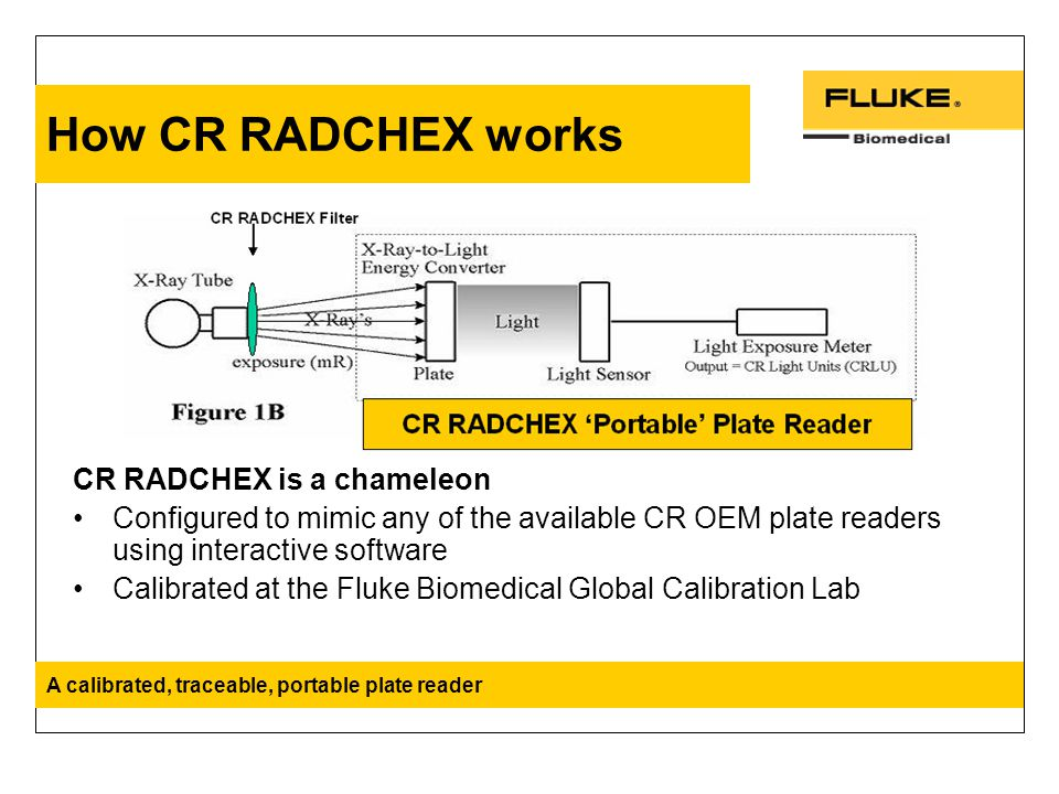 How CR RADCHEX works CR RADCHEX is a chameleon Configured to mimic any of the available CR OEM plate readers using interactive software Calibrated at the Fluke Biomedical Global Calibration Lab A calibrated, traceable, portable plate reader